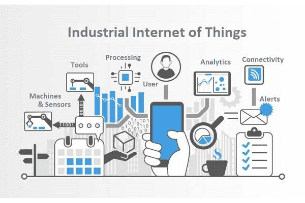 工业物联网背景下智能制造的选择与实践
