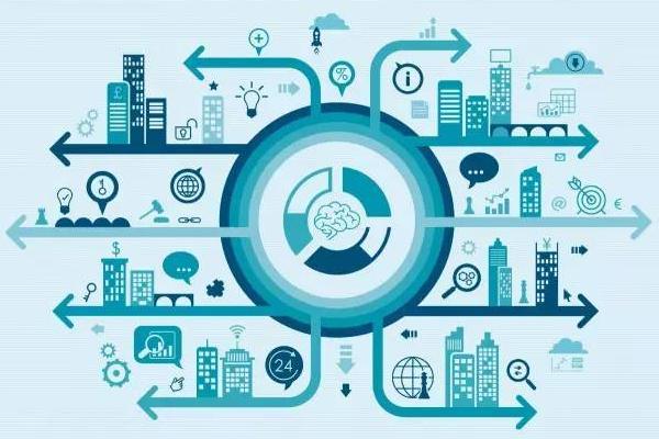 关于工业物联网和智能制造,您需要了解的5件事 ()